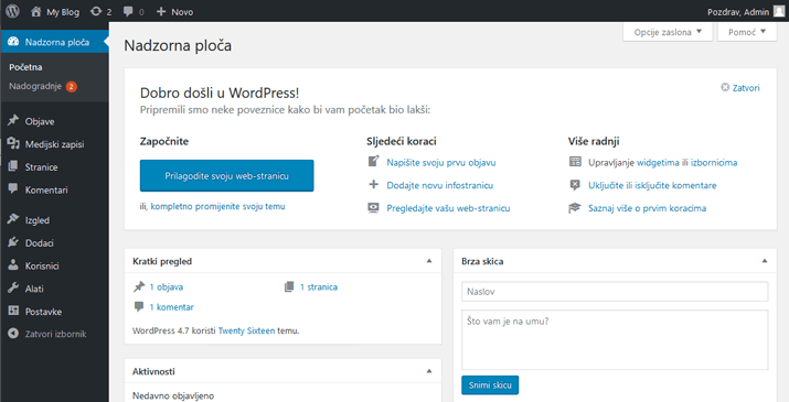 WordPress admin zona